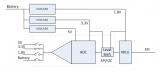 基于電壓監控ADC系統的電源域隔離方案