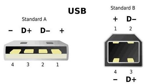 Pin与端口的区别及USB各引脚的介绍