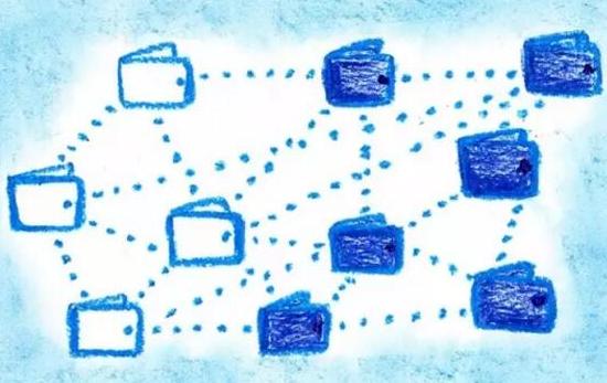 区块链应用代币有哪些类型