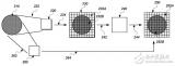 苹果专利:系统如何对传感器数据进行选择性处理