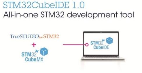 新思科技与博码物联携手合作 提供完整的NB-IoT综合解决方案