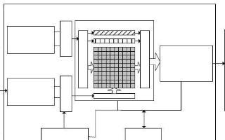 一种采用像素积分单元阵列结构的FPGA实现与性能分析