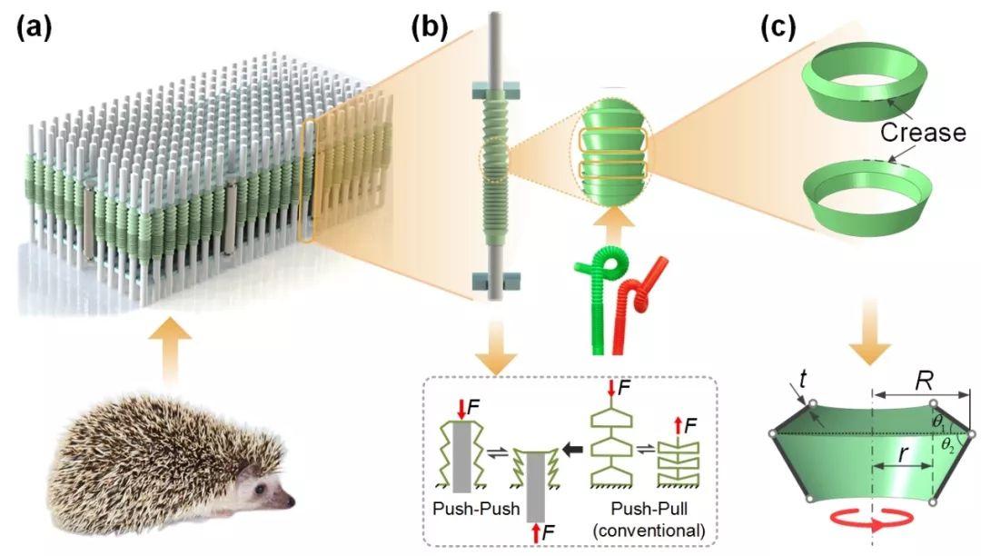三维像素力学超材料 吸管还能这样玩