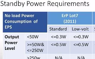 高效高功率密度电源设计的注意事项