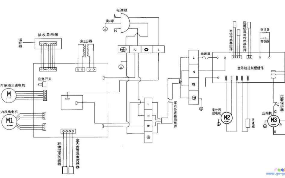 分体式空调的能效测试和它的影响因素有哪些详细资料分析