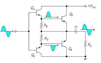 如何理解三极管放大电路中的补偿功能