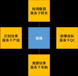 """電機""""智""""檢——模塊化數據采集系統配AI"""