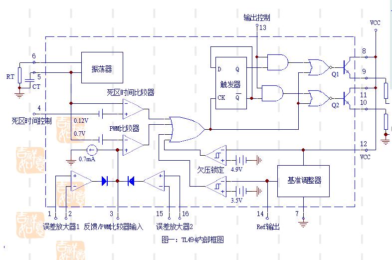 使用TL494进行开关电源设计的典型电路学习资料免费下载