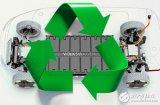 大众采用哪两种回收方法进行电池回收