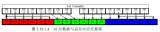 采用LCD模块为显尚光电的DST2001PH T...
