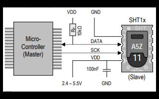SHT1X系列数字温湿度传感器的数据手册免费下载