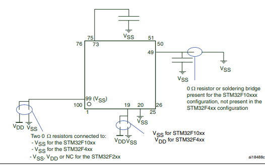 STM32F429xx高性能ARM处理器的数据手册免费下载