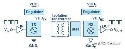 在恶劣的电机驱动环境中使用鲁棒的数字隔离器