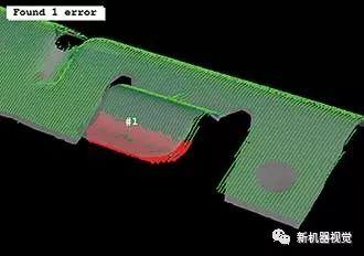 汽车行业中的机器视觉3D技术