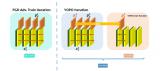Google AI定义机器学习 DNNs实现实时运行嗡嗡