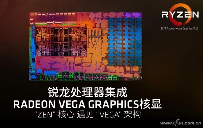 AMDRyzen52500U和酷睿i5-8250...