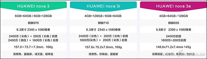 华为nova3i评测 一款定位主流的高颜值新秀