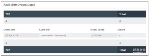 波音已成功签出了4架737飞机的订单