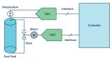 如何简化安全系统的设计?ADI来支招