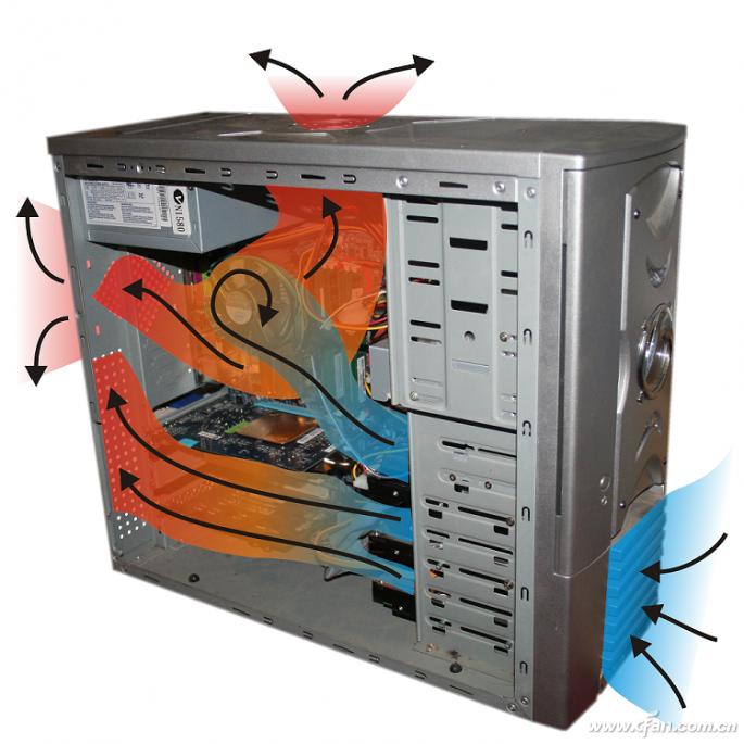 台式电脑怎样做到散热最佳化
