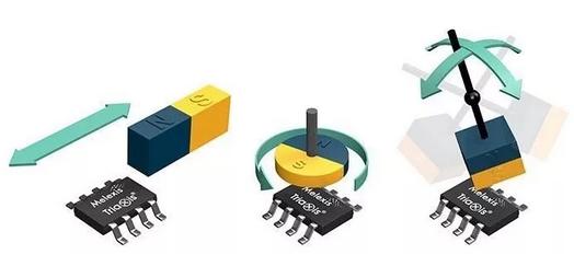 Melexis累积出厂第10亿颗Triaxis位置传感器!
