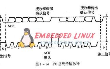 需要了解并学习I2C总线的构造和使用注意事项