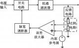深度解析环路分析测试原理