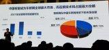 中国车联网市场规模巨大 新的平台和生态带来新的竞...