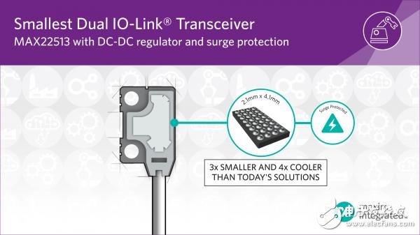 Maxim推出IO-Link®设备收发器 是工业4.0应用的理想选择