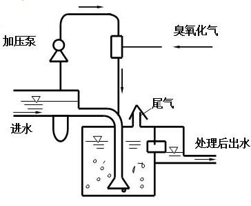 印制电路板设计产生的污染物的解决方法
