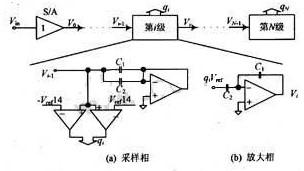 CEA技术的原理特点及在流水线ADC中的应用