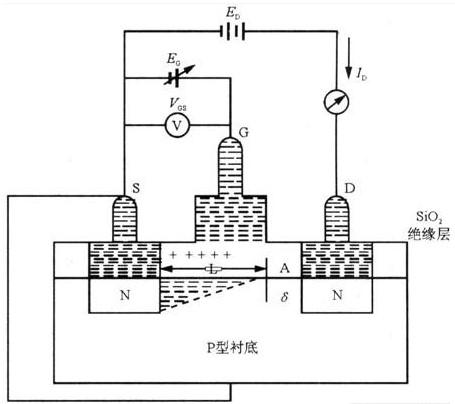 工作于D类开关状态的MOSFT管在发射机射频功放中的应用