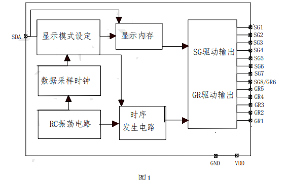 HBS7642 LED驅動控制專用芯片的數據手冊免費下載