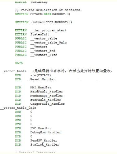 STM32的icf文件有什么作用