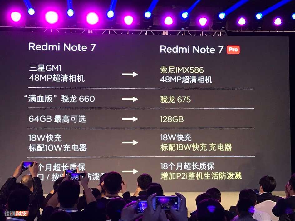 Redmi7&Note7Pro上手 到底香不香