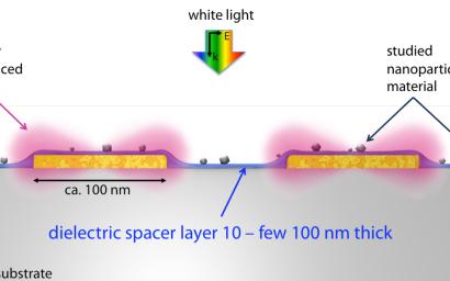 研究人员发现量产低成本纳米传感器的技术