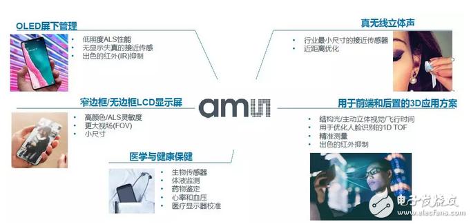ams与OPPO深化战略合作,点燃手机创新新引擎