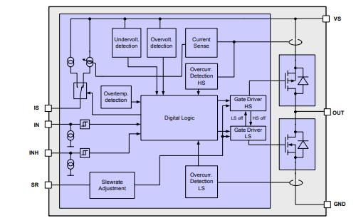 BTN7971B大电流半桥电机驱动应用的数据手册免费下载