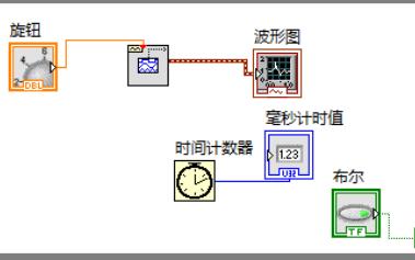 Labview的三个虚拟仪器设计教程实验资料说明