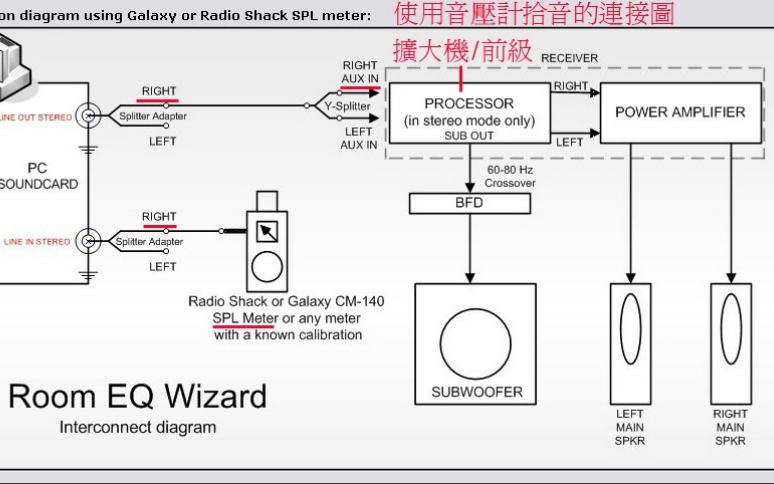 声学测量软件RoomEqWizard中文版教程免费下载