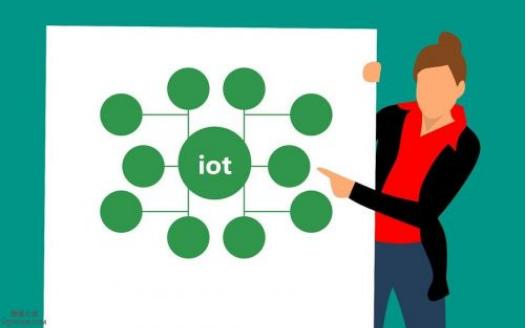 区块链与物联网结合,打造最新科技世界