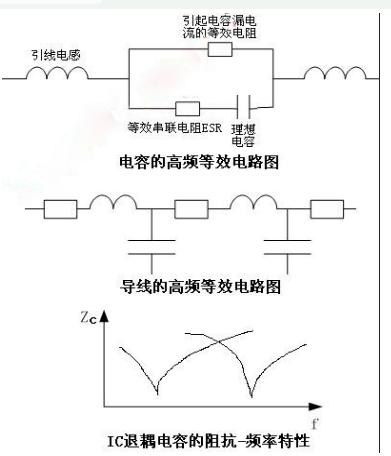 电磁兼容设计的常见误区解析