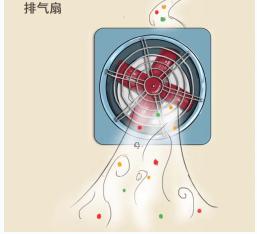 SAKURA樱花油烟机直击用户消费痛点 开启了中国厨房排烟的智能时代