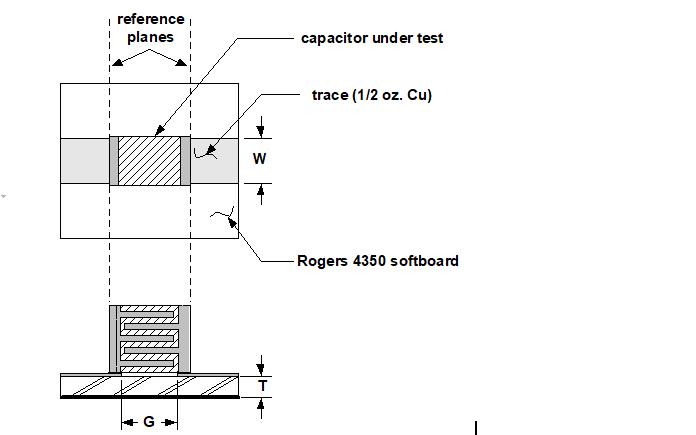 ATC600系列测量说明和测试条件的详细资料合集免费下载
