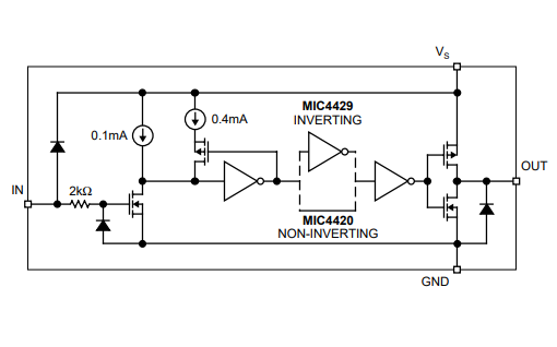 Mic4420和Mic4429及Mic429 MOSFET驱动器的数据手册免费下载