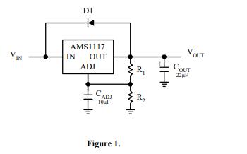 AMS1117系列可调和固定电压调节器低压差稳压器的数据手册免费下载