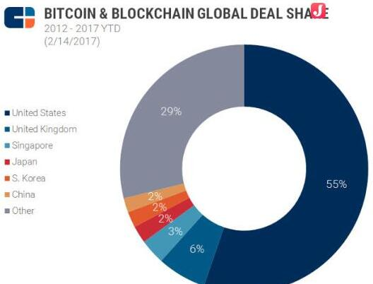 中国和日本已成为了全球最大的加密货币交易所的所在地