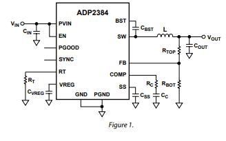 ADP2384同步降压的直流调节器数据手册免费下载