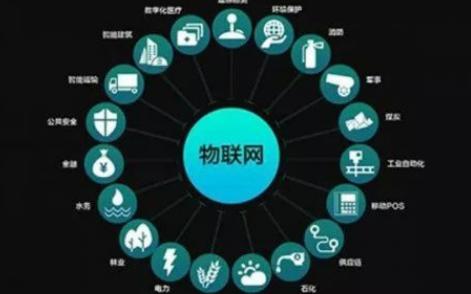 5G/物联网/AI智能连接有哪些应用场景?