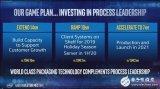 Intel的Xeon处理器路线图泄露 7nmEUV工艺和8通道DDR5及PCIe5.0全都有
